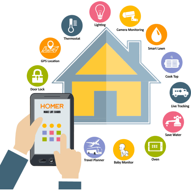 smart home fpt