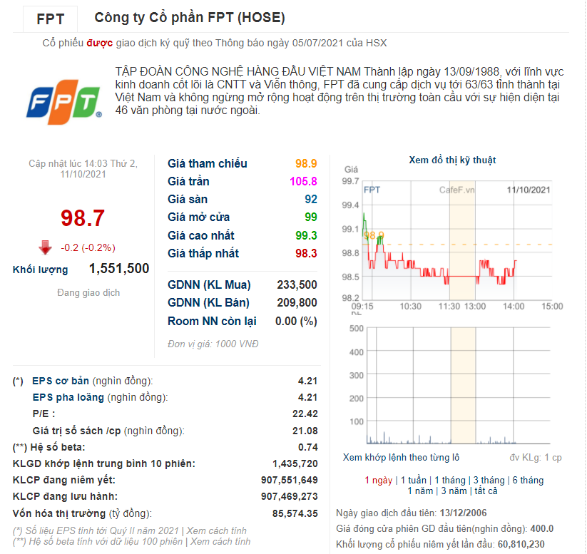 co phieu fpt ngay 11-10